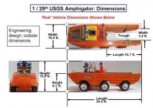 Alligator-USGS-Minisub-Carrier-0131schematic-14-All
