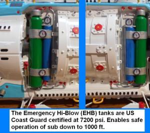 Alligator-USGS-Minisub-Carrier-0210 040s