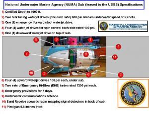 Alligator-USGS-Minisub-Carrier-0212-Sub-specs